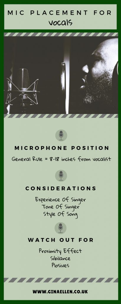 vocal mic placement infographic