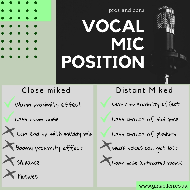 vocal mic position pros and cons infographic